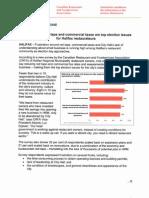 HRM Member Survey Release_sept2012