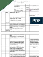 reunión_niveles_aplicación_648_2012_2013