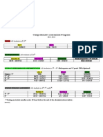 Comprehensive Assessment Program 2012 13