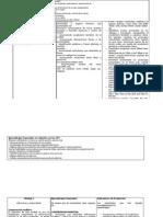 Planificacion Anual Octavo Unidades 1,2,3,4