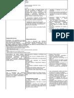 Planificacion Anual Quinto Unidades 1,2,3,4