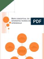 1.1.-Mapa Conceptual de Las Diferentes Teorias Del Aprendizaje.(Ppt)