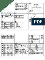 Carta Revisi (Termasuk F5 dan F7)