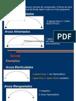 Modulo2-Arco [Modo de Compatibilidade]