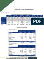 Informe Semanal al 21 de Setiembre del 2012