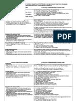 GuidedReading ContentArea CommonCore Standards