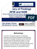 NFIB and NAM Survey Results
