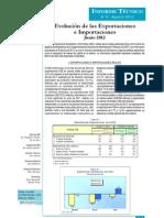 Exportaciones y Importaciones Junio 2012 Peru