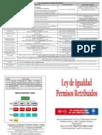 Ley de Igualdad y Permisos Retribuidos