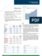 Derivatives Report 27 Sep 2012