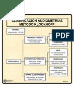 Tabla Klockhoff