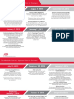 Affordable Care Act Timeline FINAL