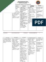 OCTAVO.departamento de Ingles. SOCIAL STUDIES. Cuarto Periodo 2012