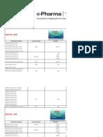 Laboratórios Fev-2012-Atualizado (2)e-pharma