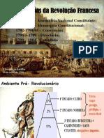 Etapas da revolução Francesa básico