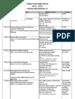 12-13 Scholarship Bulletin 1