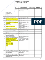 PCC Checklist