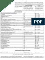Arizona Exemptions 7-20-11