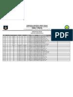 Daftar Wali Kelas