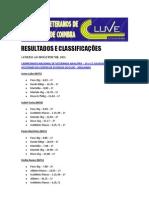Boletim CLUVE 103 - Anexo - Resultados