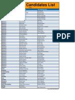 Fall 2012 Candidates