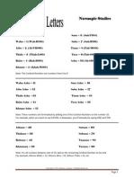 nuwaupicstudiese-workbooknumbersandletters-110508095731-phpapp02