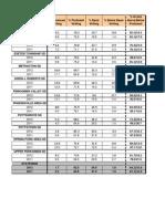 2012 PSSA writing scores
