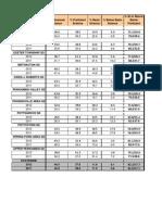 2012 PSSA science scores