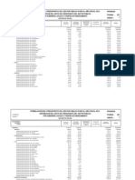Presupuesto Gobiernos Locales 2012