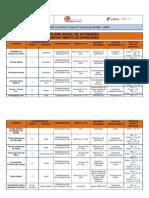 Plano Anual de Atividades de Educação Física 2012-2013