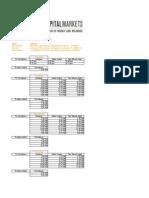 Departures Timetable SOCAP12 Marin Shuttle Service