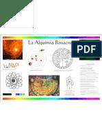 La Alquimia Rosacruz