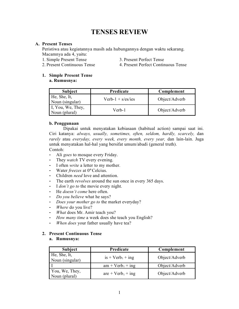 Tenses Review Grammatical Number English Language