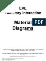 eve pi diagrams v1 4 printer version