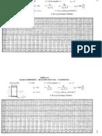 Tabelas Flexo-Comp. Sec.retangular