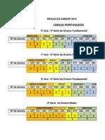 Planilha da régua do SARESP de Língua Portuguesa