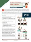 Multi-Combinations School Model - Opportunity Knocks - Public Impact