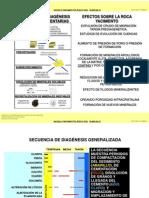CALIDAD DE ROCA RESERVORIO