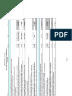Sacramento Child Protective Services Final Work Plan (April 13, 2010)