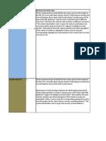 Copy of NSL Custody Requirements Effort Estimation Sheet Final v0 1 (2) (3)