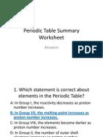 Periodic Table Summary WS