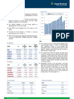Derivatives Report 01 Oct 2012