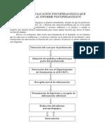 Fases de La Evaluacion Psicopedagogica