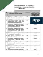 Prolegnas Daftar Program Legislasi Nasional Rancangan Undang-undang Prioritas Tahun 2011
