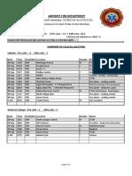 AFD Weekend Run Summary 9-28-2012