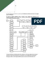 Estructura Ubuntu