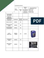 Infore Tecnico de Evaluacion Del Motor