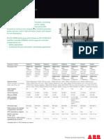 800xa 5.1 Ac 800m Controller Data Sheet
