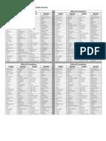 121002 Office ESL Vocabulary List (Printable) 58 Words