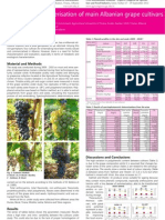 Metabolic characterisation of main Albanian grape cultivars
